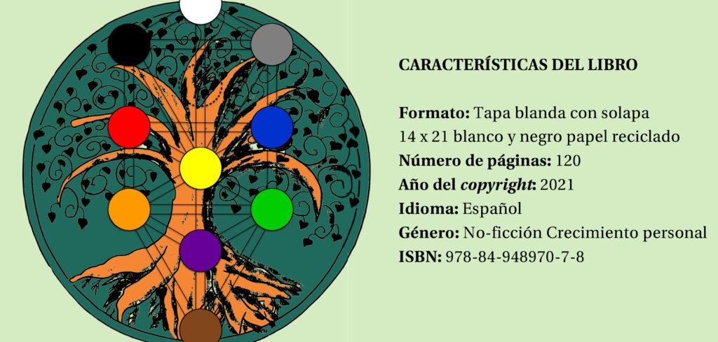 Características La cábala y las relaciones Loli González Ridao